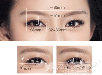 布仁专家解析什么样的眼睛最美