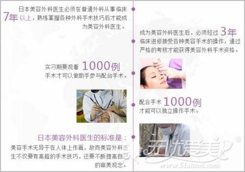 清华玉泉医院首席医师罗羽留学经历