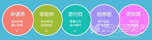广州广美整形分期付款5大优势
