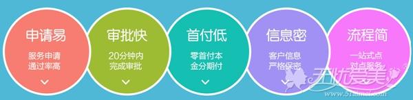 龙岩华美5大优势享受美丽分期付款