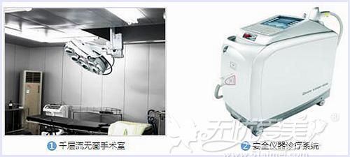 长沙希美眼整形设备和诊疗环境