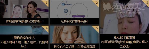 深圳美莱线雕提升治疗步骤