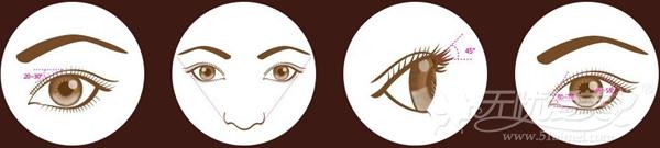 福州名韩park切开双眼皮手术优势