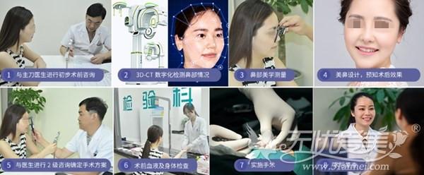 重庆爱思特精细化美鼻流程