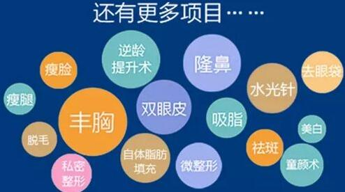 深圳美度医疗分期涵盖了整形美容、皮肤美容、微整形(无创)等众多项目