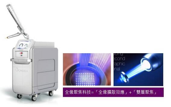 超皮秒Picoway又被称为二代皮秒,是一项除黑祛斑、净肤美白的医美新科技