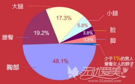 徐州矿务集团总院数据调查
