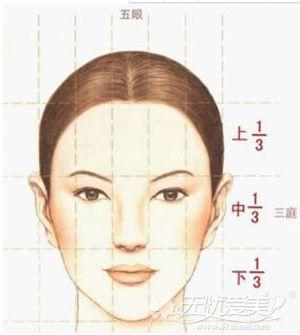哈尔滨雅美做鼻综合的标准