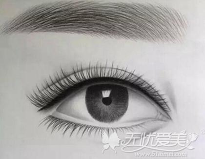 上海容妍双眼皮