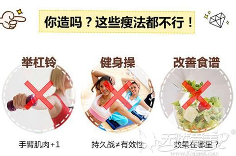 广州吸脂哪个医院好?广州美莱张毓案例价格见证效果怎么样