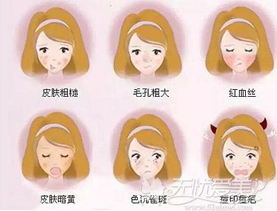 常见的面部皮肤问题