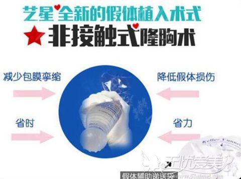 台州艺星隆胸过程
