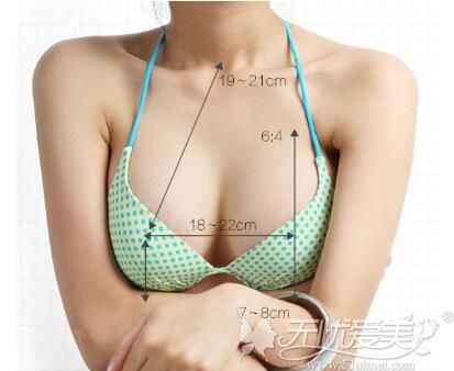 北京美莱隆胸手术