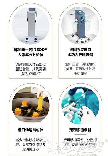 徐州矿务总医院做面部脂肪填充的优势