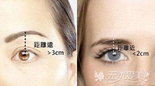 眉眼间距远近的效果