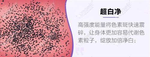 北京美莱超皮秒去斑后反黑