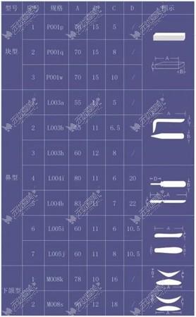 劳斯膨体的几种型号