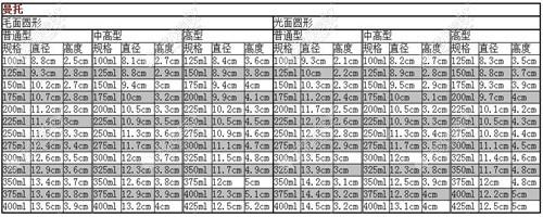 曼托假体型号表