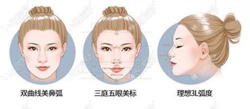 怀化天姿整形做隆鼻怎么样呢,来听隆鼻医生刘升是怎么说的
